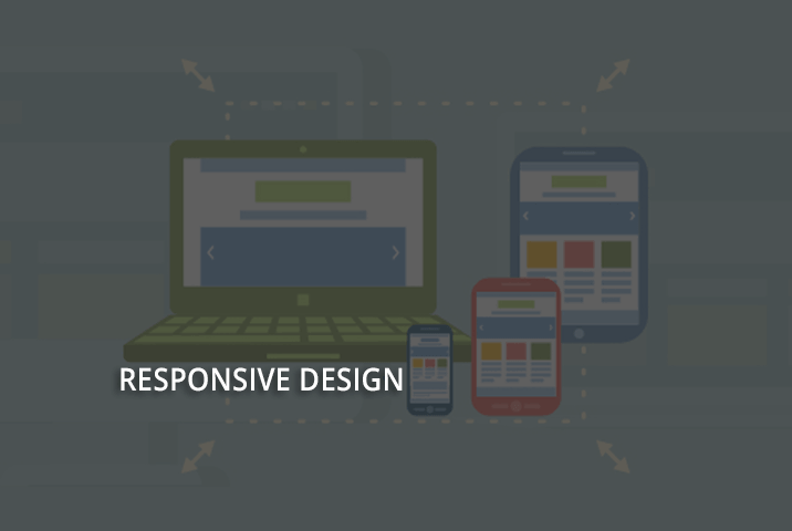 Responsive Design and Smart Device Ready Development