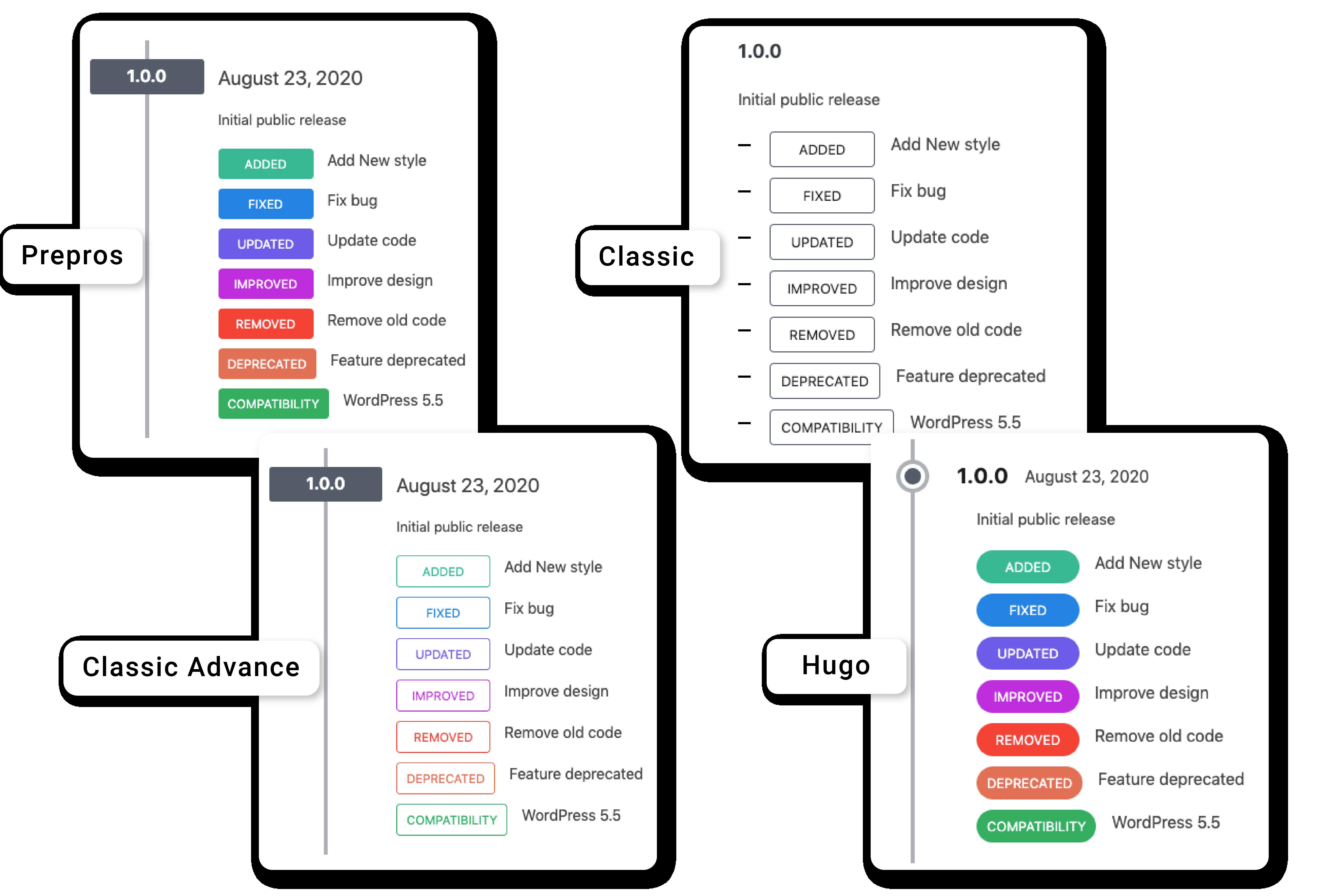 CBX Changelog for WordPress - Multiple Styles & Presentations